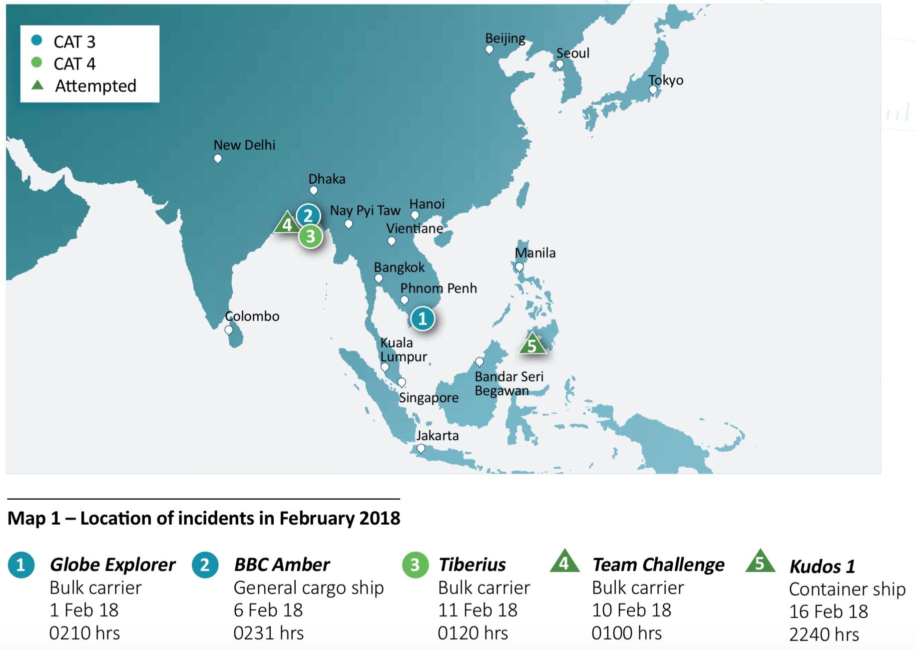 Level of Incidents Chart 1; ReCAAP ISC
