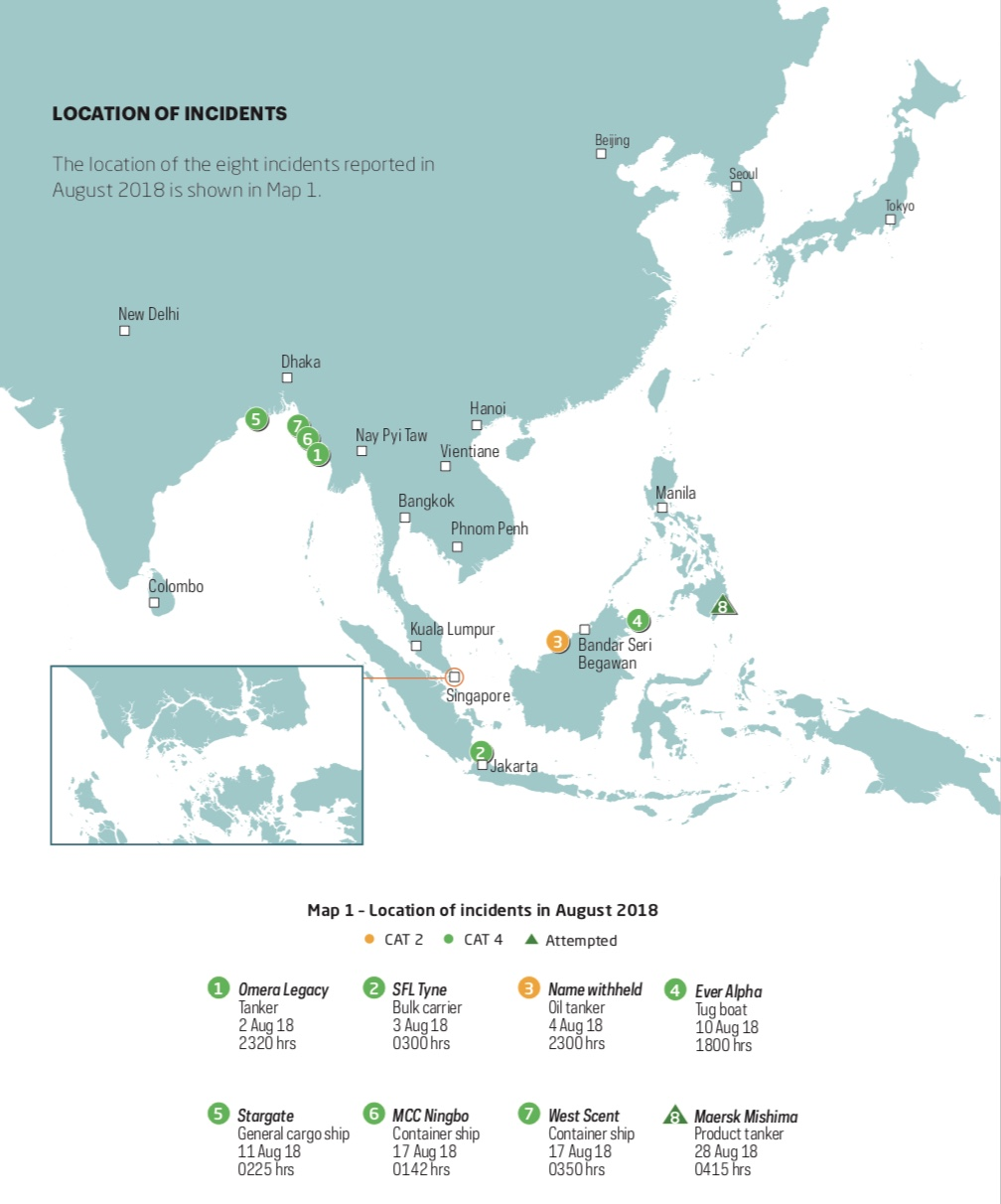Piracy & Robbery Against Ships at Sea in Asia - Aug 2018 Report - ReCAAP ISC