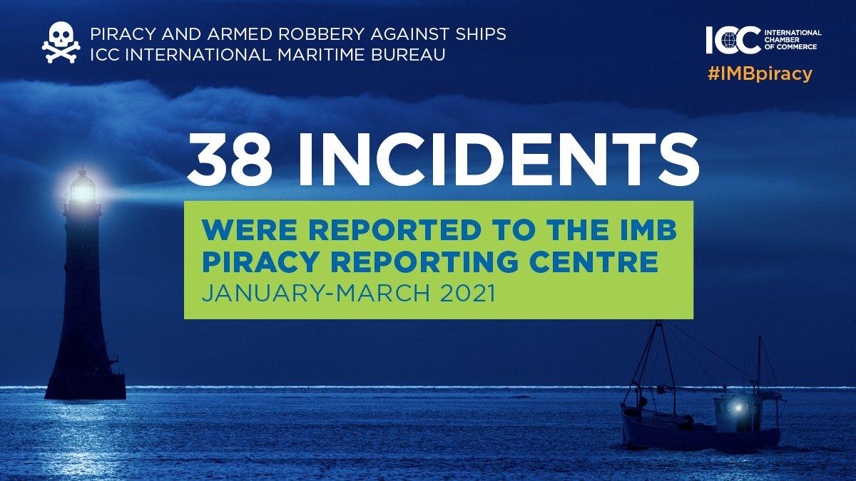38 Incidents 2021 - Image: IMB